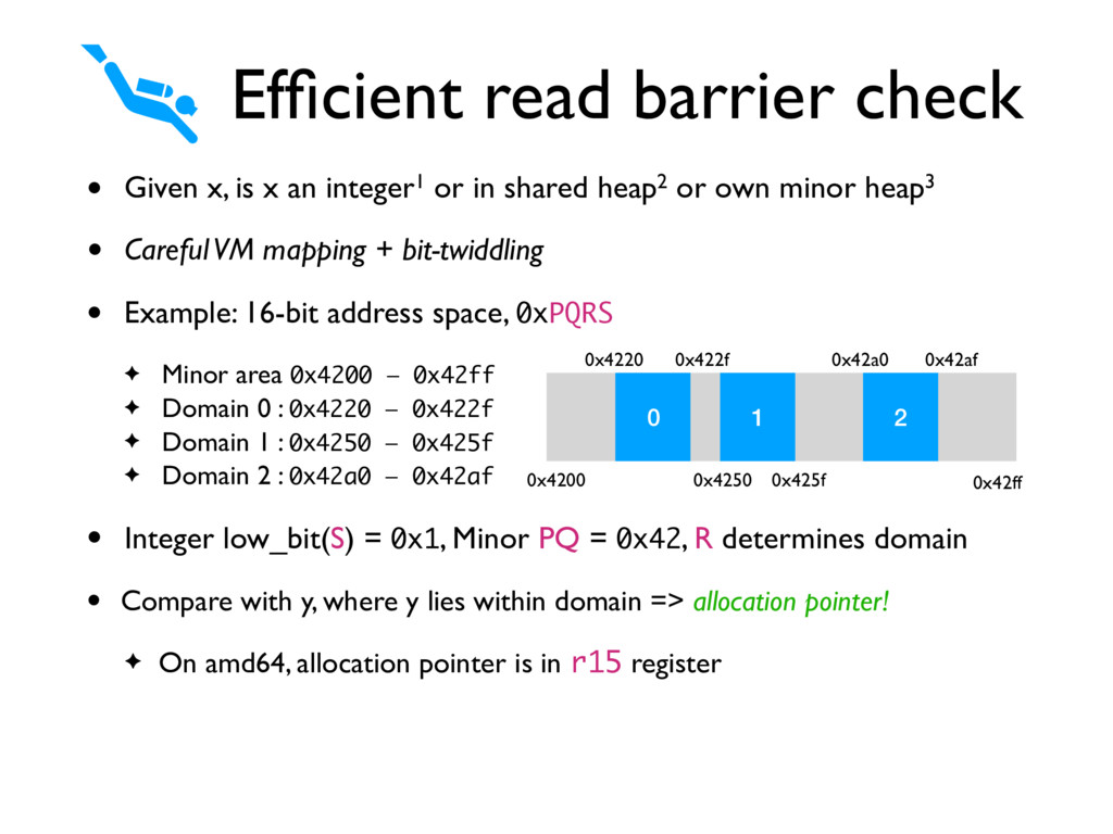 Efficient read barrier check • Given x, is x an ...