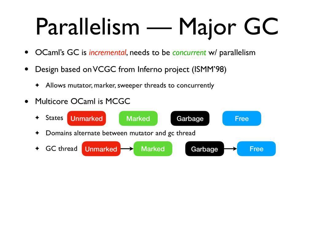 Parallelism — Major GC • OCaml's GC is incremen...