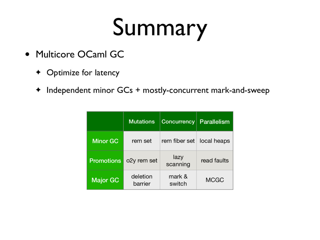 Summary • Multicore OCaml GC ✦ Optimize for lat...