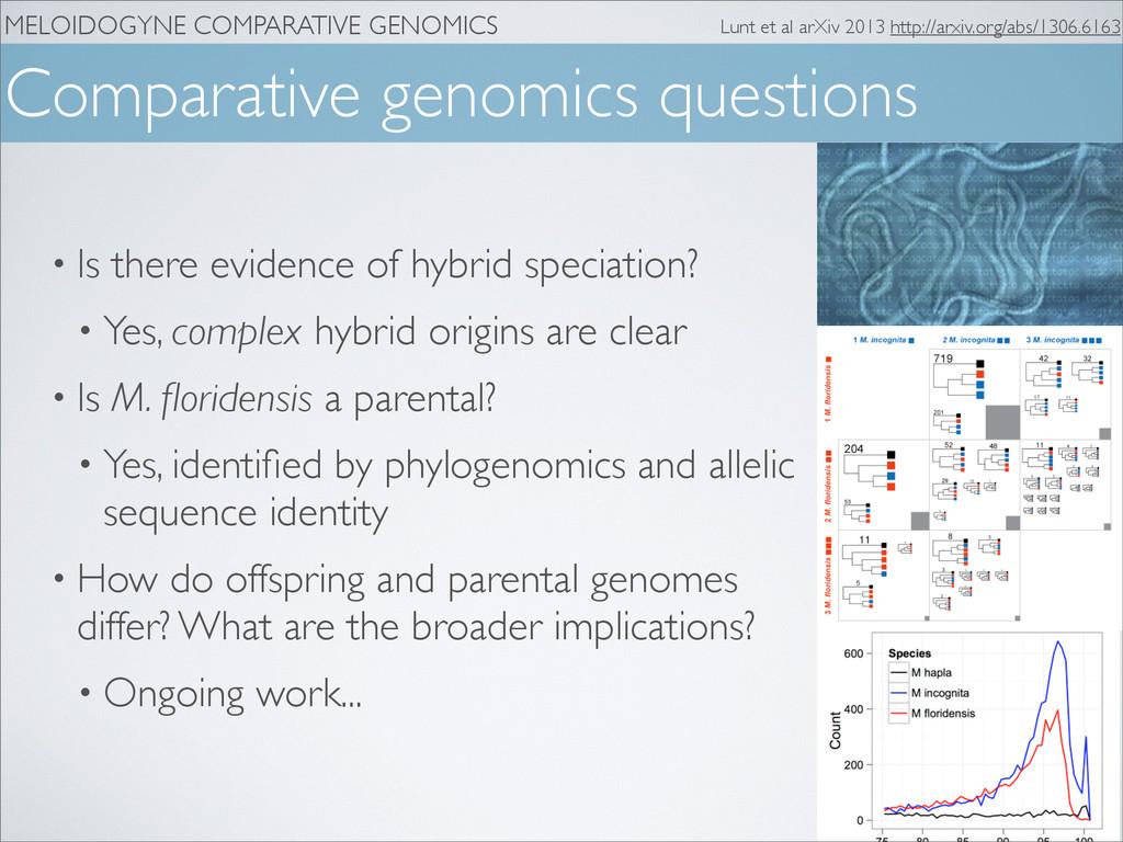 MELOIDOGYNE COMPARATIVE GENOMICS Comparative ge...