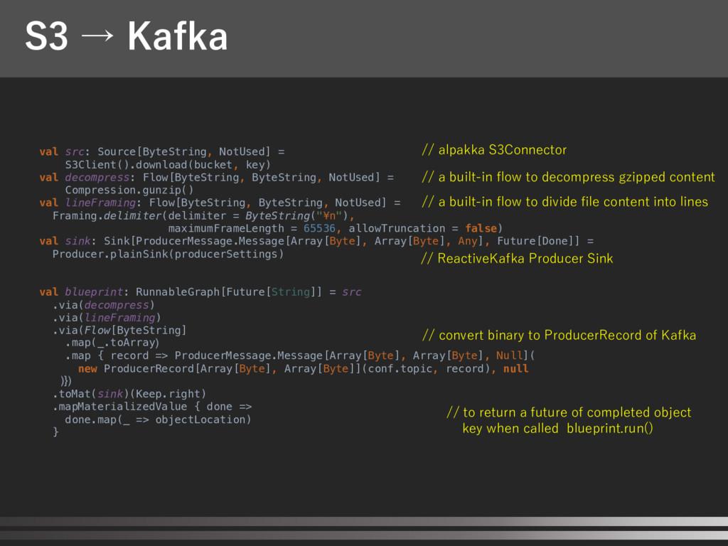 S3 → Kafka val src: Source[ByteString, NotUsed]...