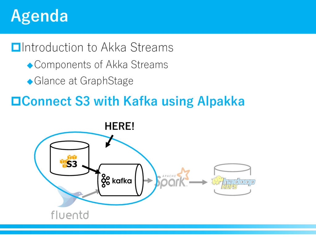 pIntroduction to Akka Streams uComponents of Ak...