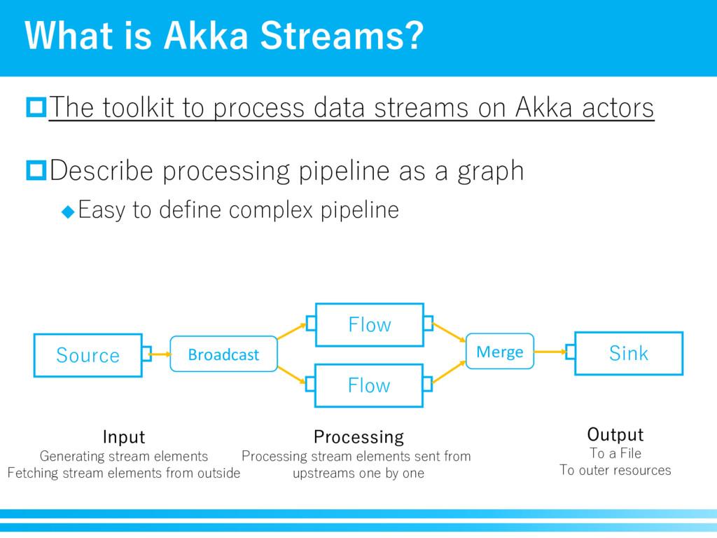 pThe toolkit to process data streams on Akka ac...