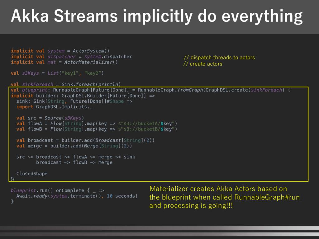 Akka Streams implicitly do everything implicit ...