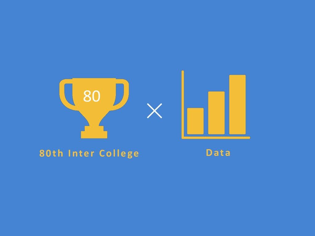 ✕ Data 80th Inter College 80