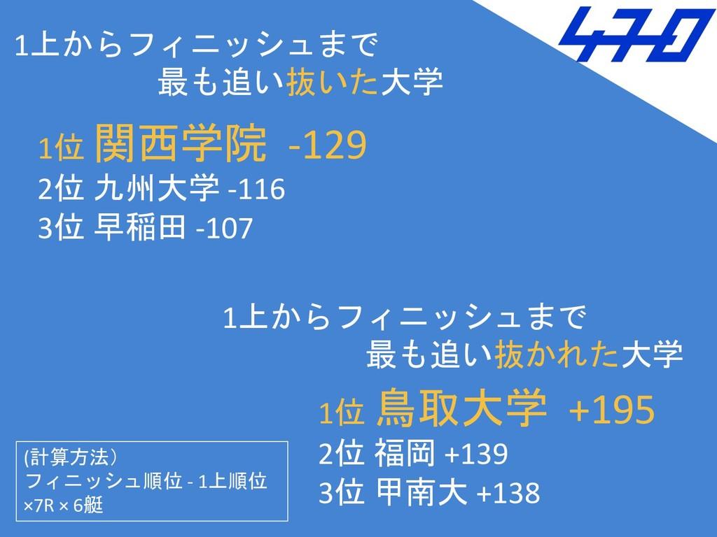 1 &#' -129 2  -116 3   -107 1  ...