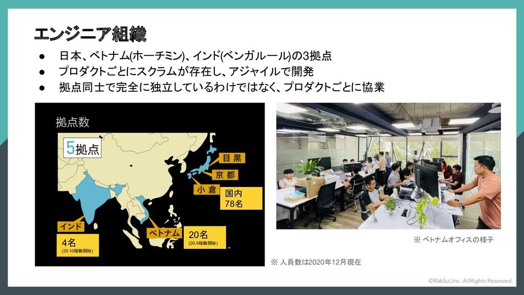 ● 日本、ベトナム(ホーチミン)、インド(ベンガルール)の3拠点 ● プロダクトごとにスクラム...