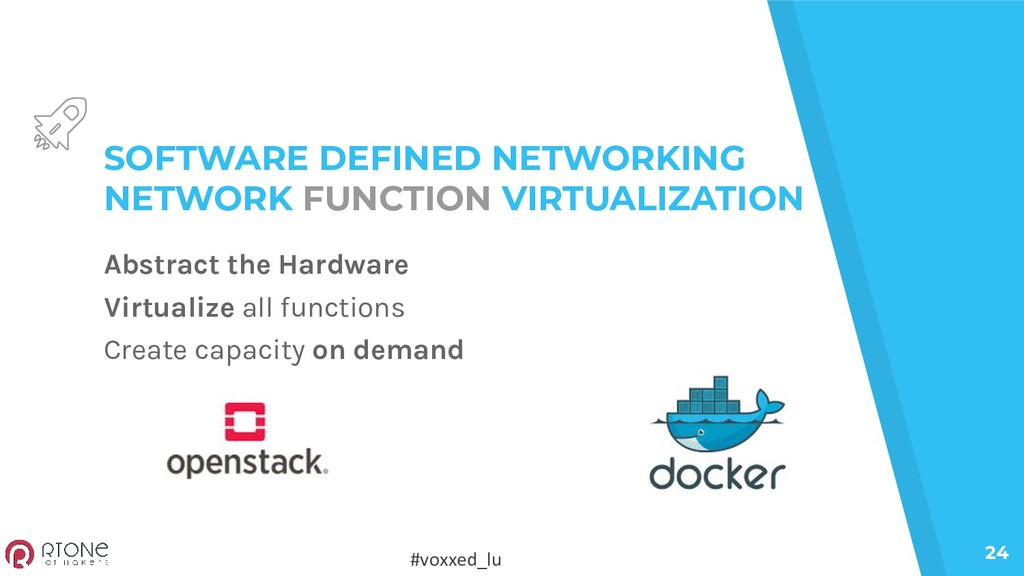 #voxxed_lu 24 SOFTWARE DEFINED NETWORKING NETWO...