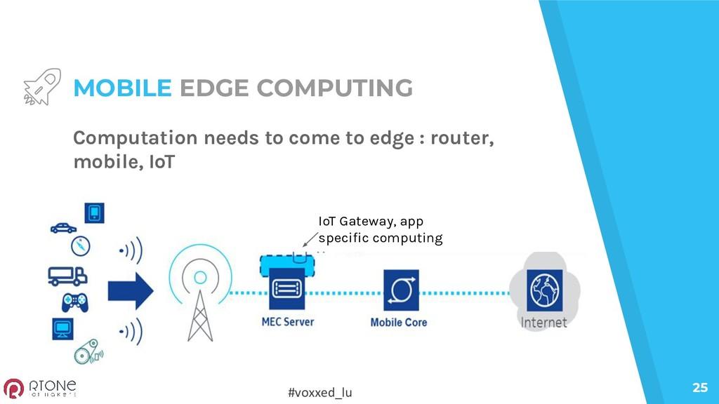 #voxxed_lu 25 MOBILE EDGE COMPUTING Computation...