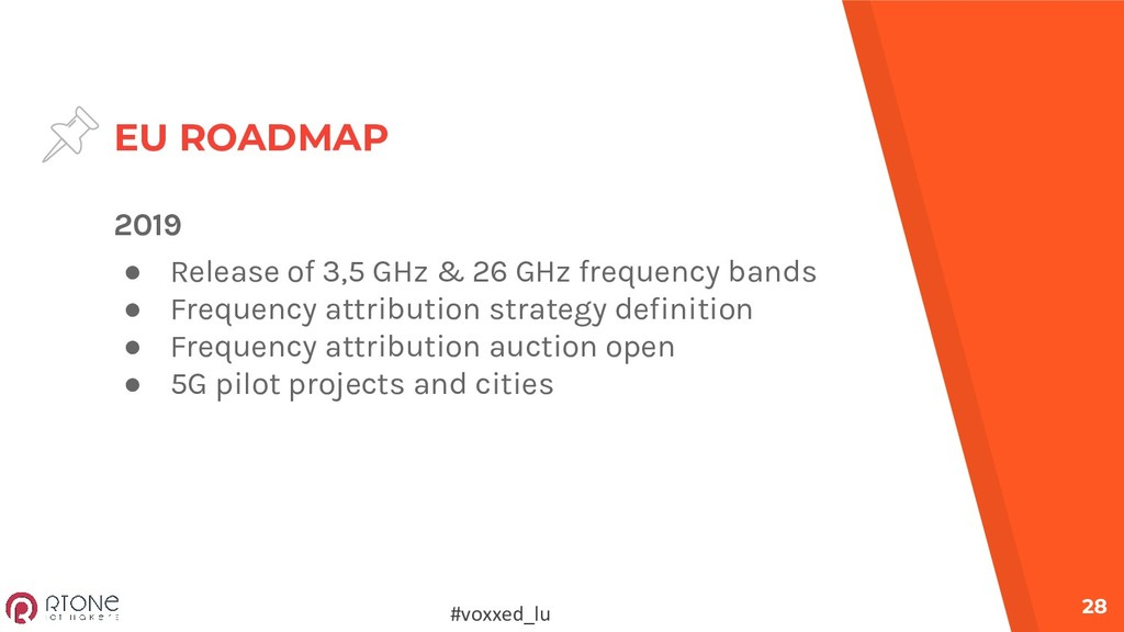 EU ROADMAP 28 2019 ● Release of 3,5 GHz & 26 GH...
