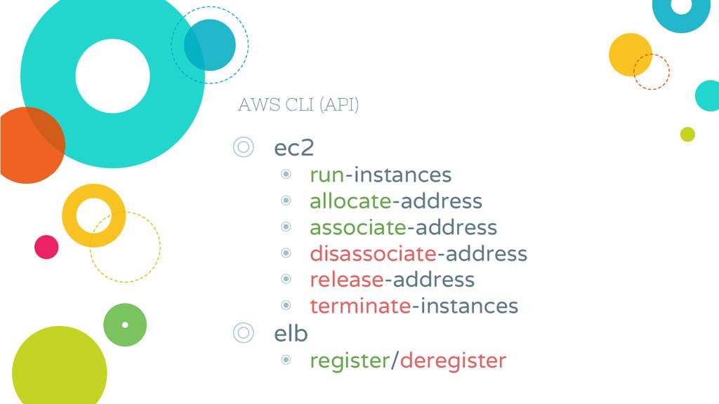 AWS CLI (API) ◎ ec2 ◉ run-instances ◉ allocate-...