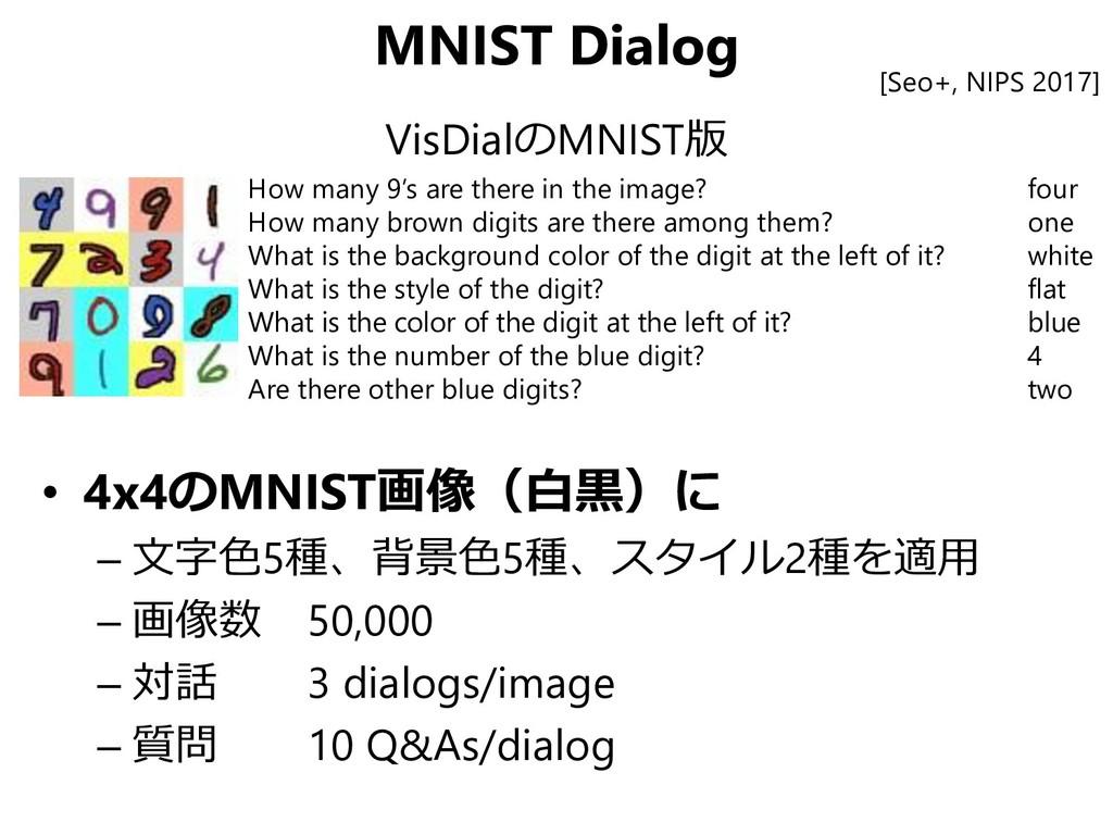MNIST Dialog VisDialのMNIST版 • 4x4のMNIST画像(白黒)に ...
