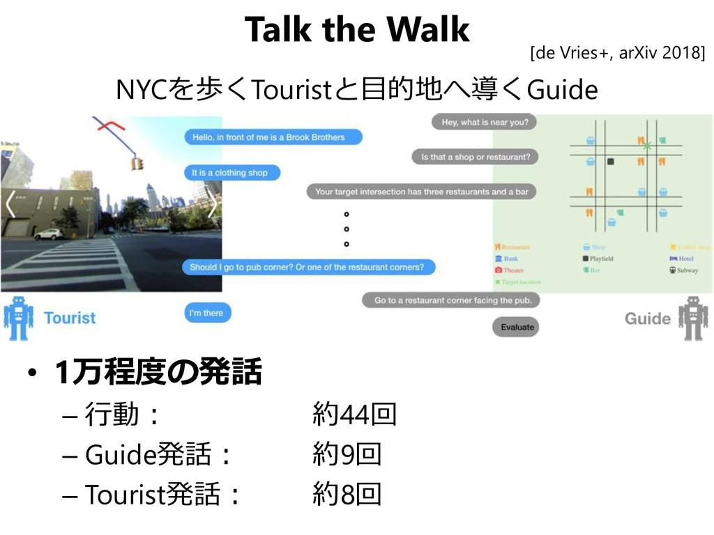 Talk the Walk NYCを歩くTouristと目的地へ導くGuide • 1万程度の...