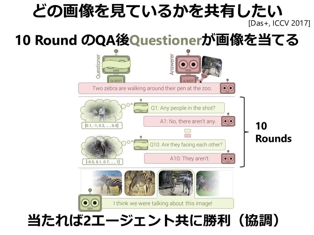 どの画像を見ているかを共有したい 10 Round のQA後Questionerが画像を当てる...