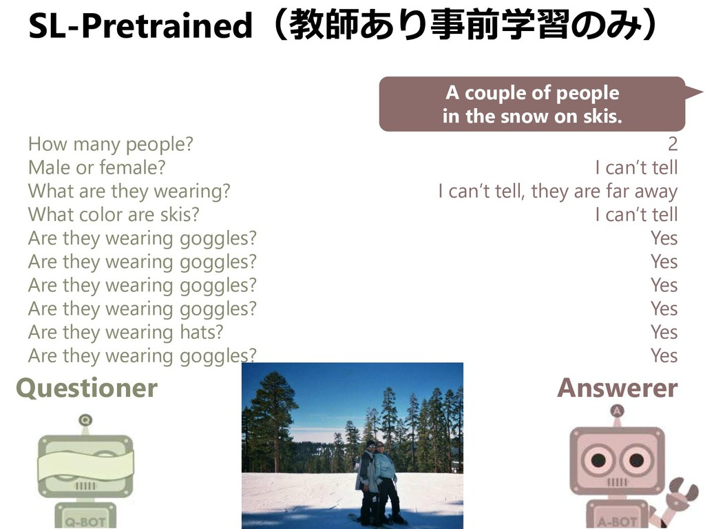 SL-Pretrained(教師あり事前学習のみ) Questioner Answerer A...