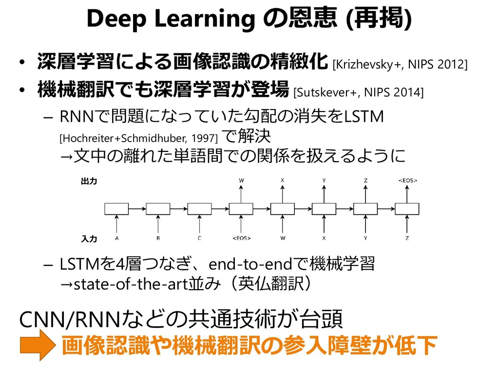 入力 出力 Deep Learning の恩恵 (再掲) • 深層学習による画像認識の精緻化 ...
