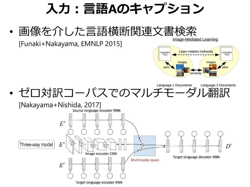 入力:言語Aのキャプション • 画像を介した言語横断関連文書検索 [Funaki+Nakaya...