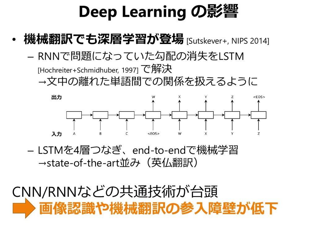 入力 出力 Deep Learning の影響 • 機械翻訳でも深層学習が登場 [Sutske...