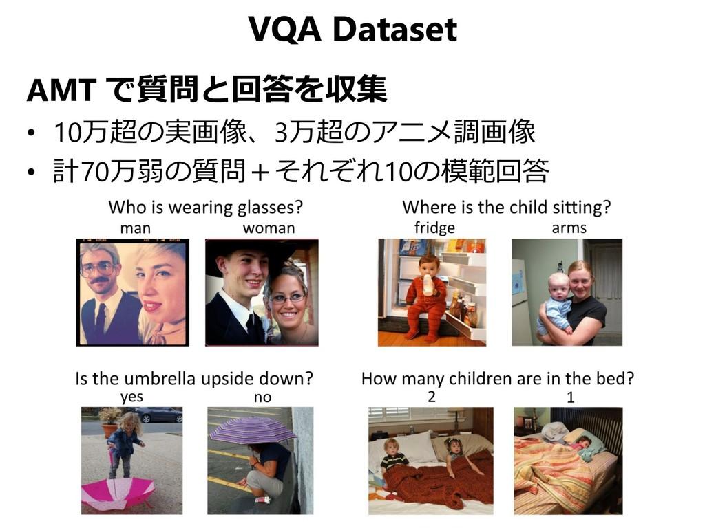 VQA Dataset AMT で質問と回答を収集 • 10万超の実画像、3万超のアニメ調画像...