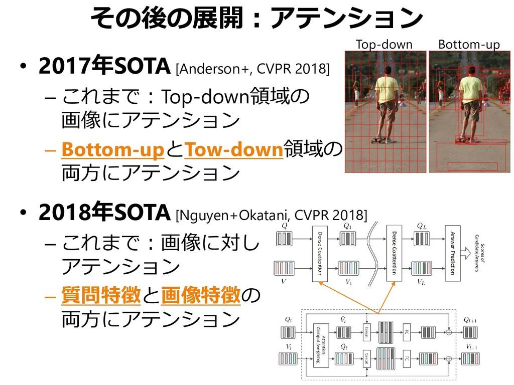 その後の展開:アテンション • 2017年SOTA [Anderson+, CVPR 2018...