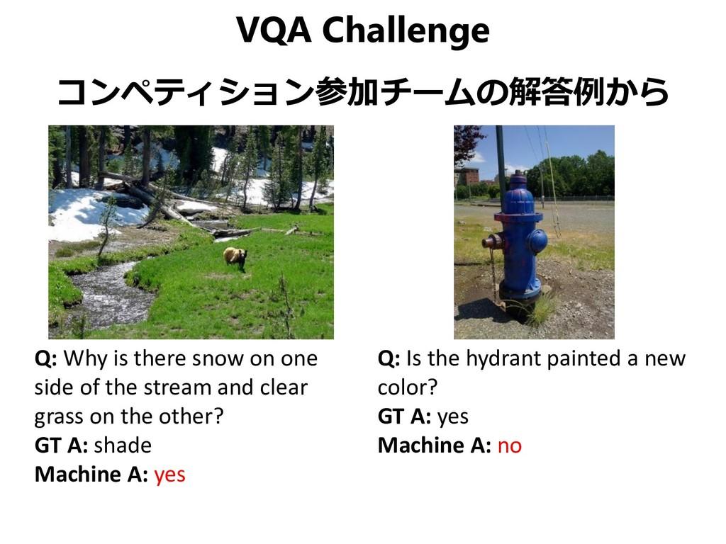 VQA Challenge コンペティション参加チームの解答例から Q: Why is the...