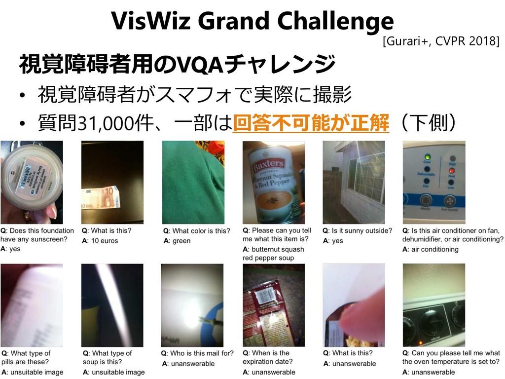VisWiz Grand Challenge 視覚障碍者用のVQAチャレンジ • 視覚障碍者が...