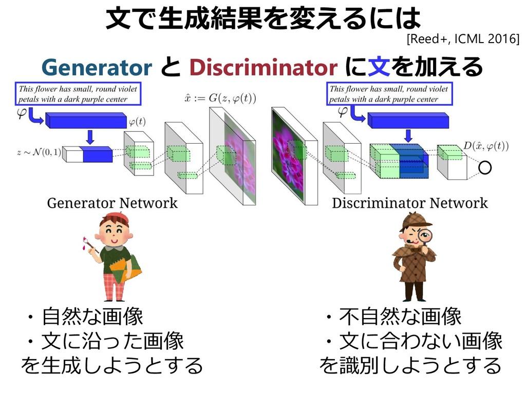 文で生成結果を変えるには Generator と Discriminator に文を加える ・...
