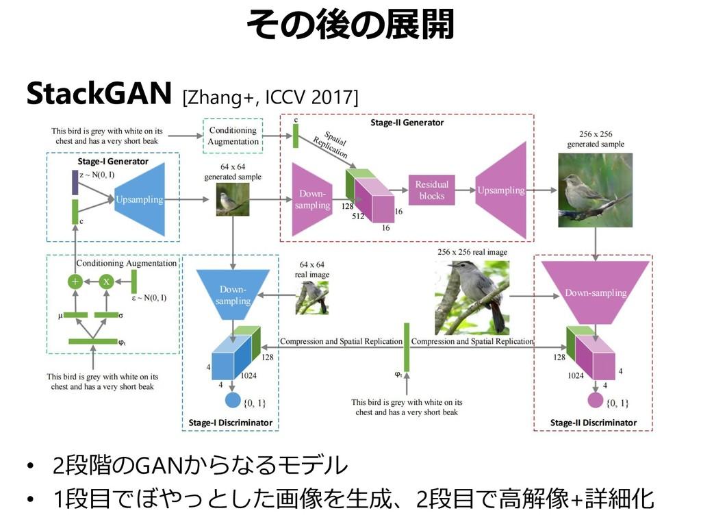 その後の展開 StackGAN [Zhang+, ICCV 2017] • 2段階のGANから...