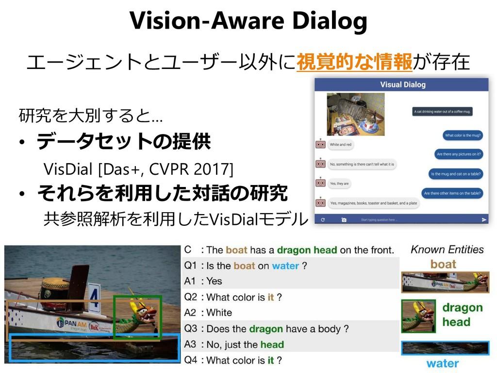 Vision-Aware Dialog エージェントとユーザー以外に視覚的な情報が存在 研究を...
