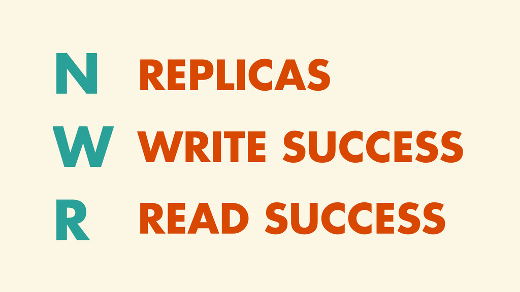N W R REPLICAS WRITE SUCCESS READ SUCCESS