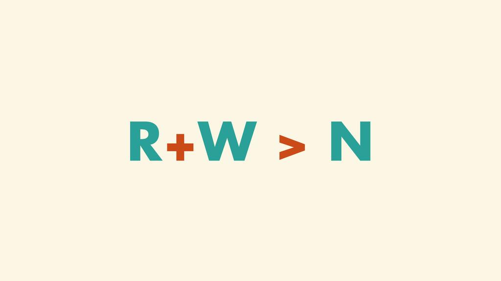 R+W > N