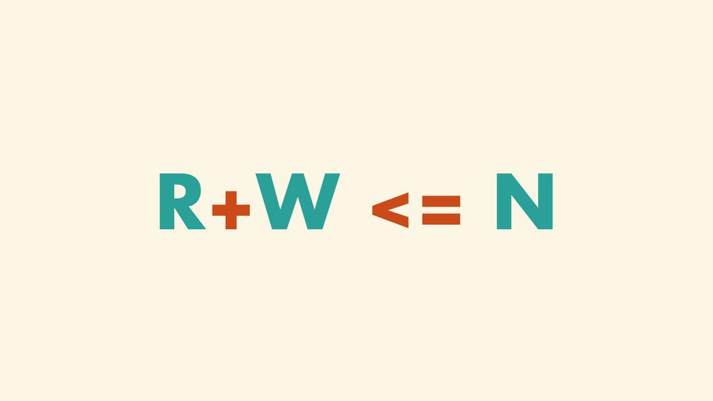 R+W <= N