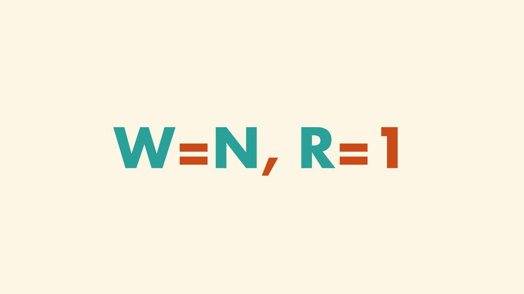 W=N, R=1