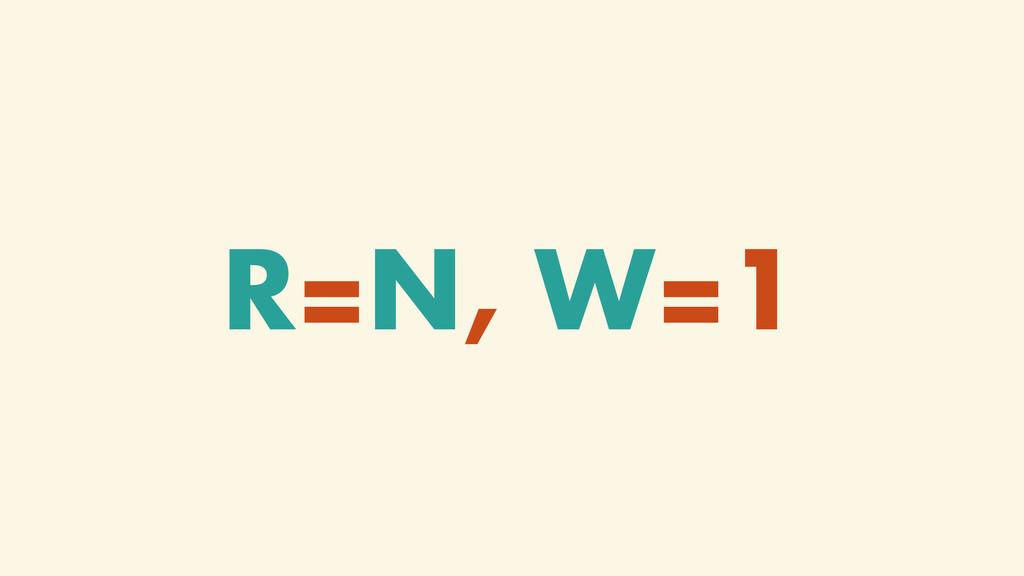 R=N, W=1