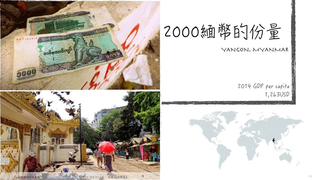 2000緬幣的份量 YANGON, MYANMAR 2014 GDP per capita 1...