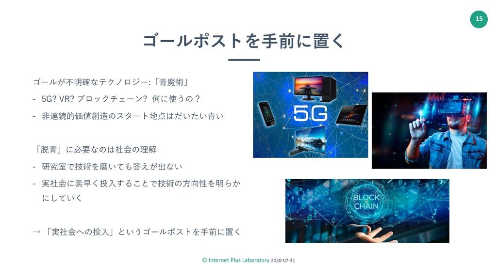 © Internet Plus Laboratory 2020-07-31 15 ゴールポスト...