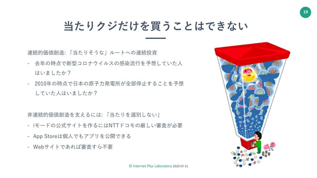© Internet Plus Laboratory 2020-07-31 19 当たりクジだ...