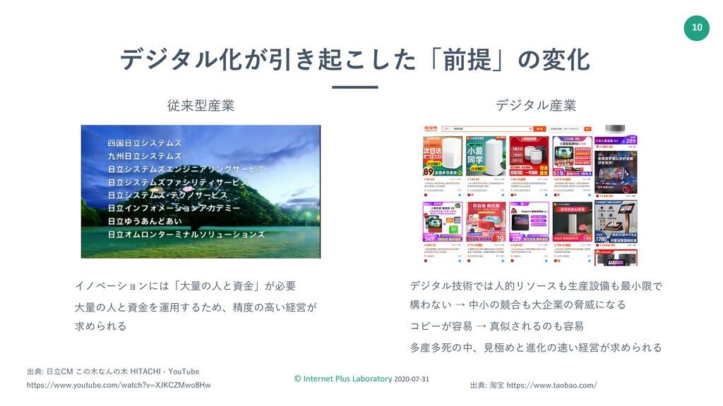 © Internet Plus Laboratory 2020-07-31 10 デジタル化が...