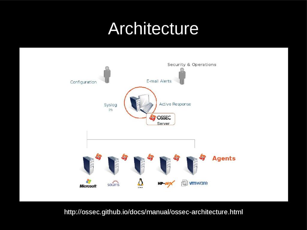 http://ossec.github.io/docs/manual/ossec-archit...