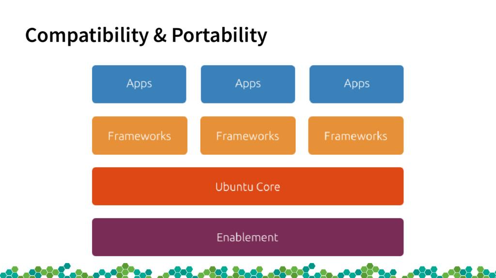 Compatibility & Portability