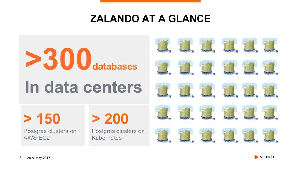 5 ZALANDO AT A GLANCE as at May 2017 >300databa...
