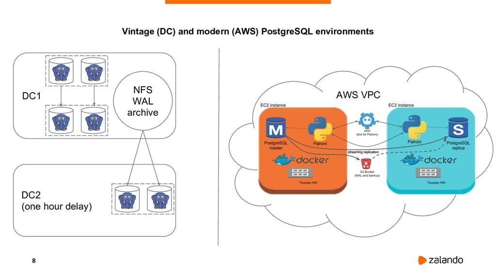 8 Vintage (DC) and modern (AWS) PostgreSQL envi...