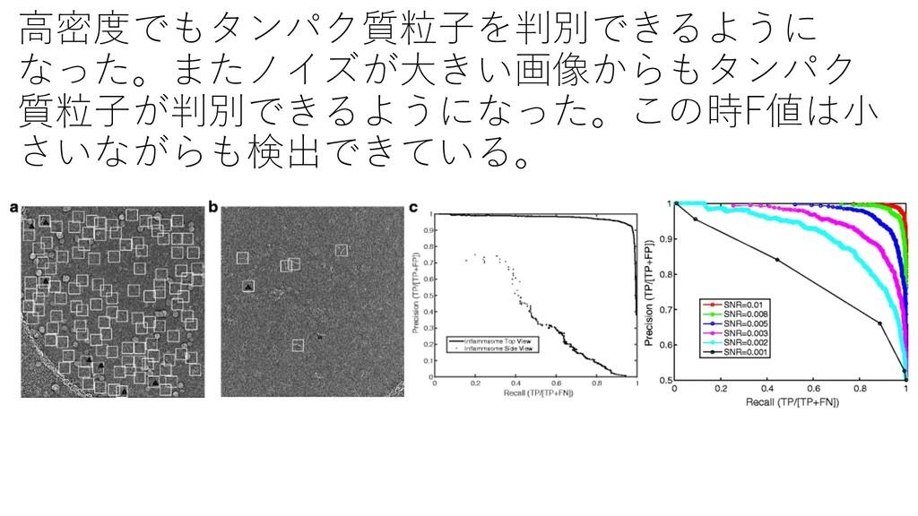 ⾼密度でもタンパク質粒⼦を判別できるように なった。またノイズが⼤きい画像からもタンパク 質粒...