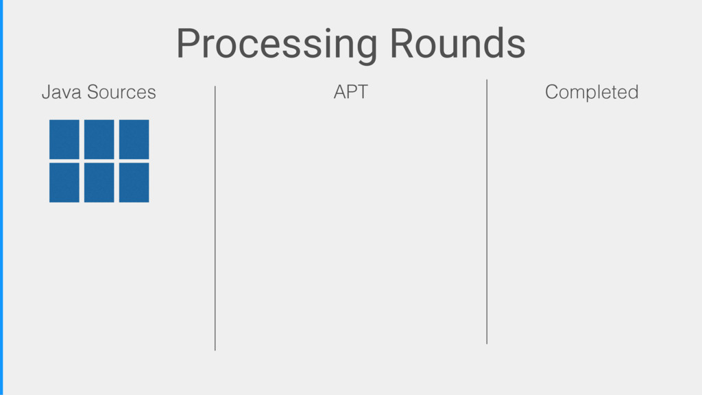 Processing Rounds Java Sources APT Completed