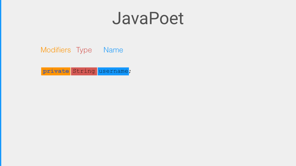 JavaPoet Modifiers Type private String username;...