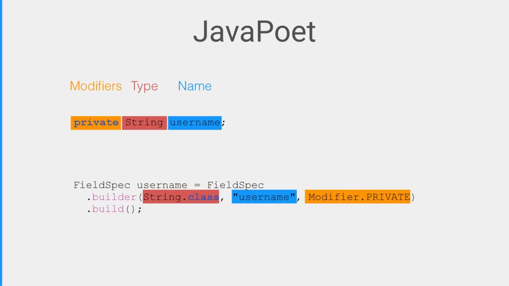 private String username; JavaPoet Modifiers Type...