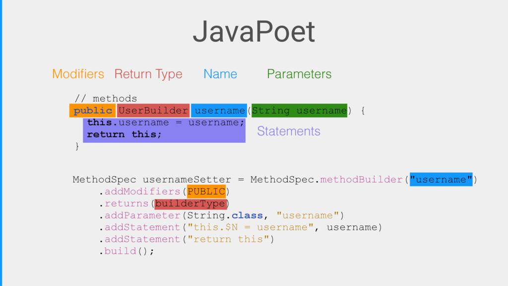 JavaPoet Modifiers Return Type Name Parameters S...