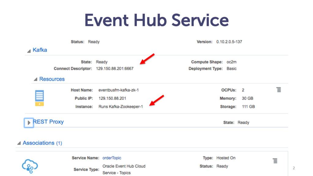 Event Hub Service munz & more #42