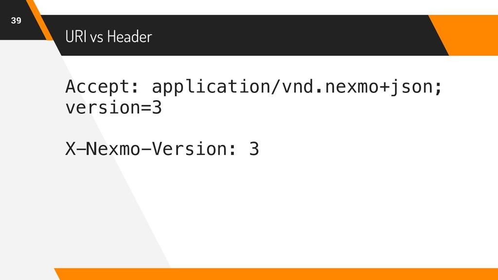 Accept: application/vnd.nexmo+json; version=3 ...