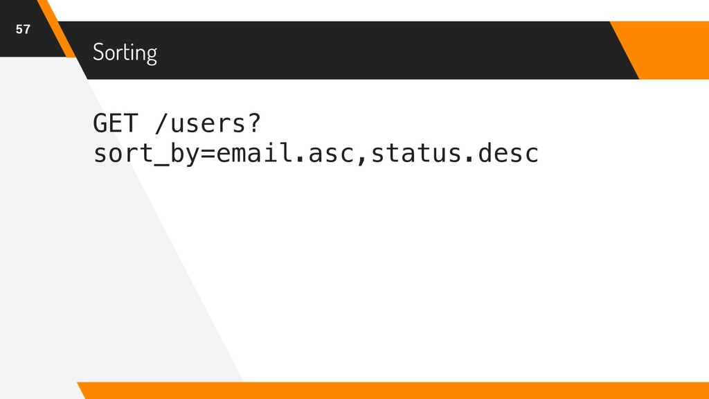GET /users? sort_by=email.asc,status.desc Sorti...